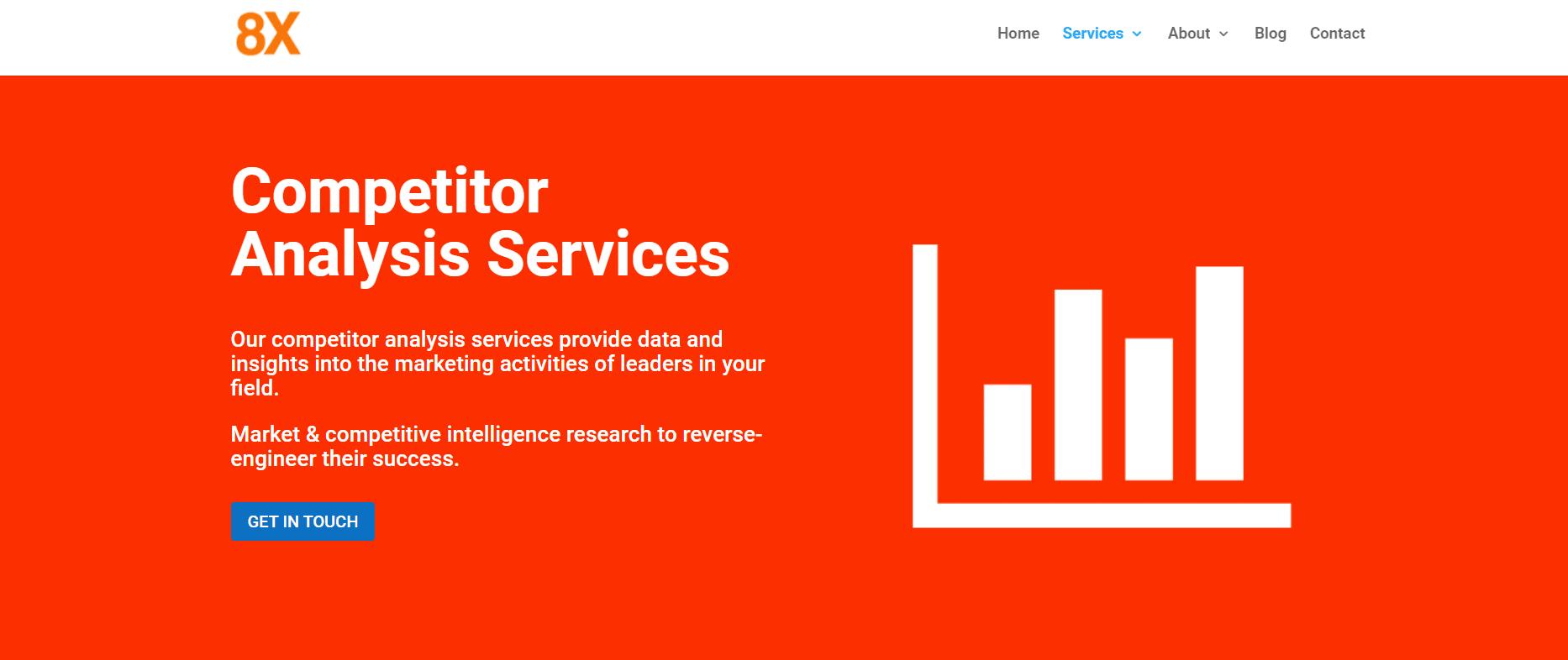 8x HQ  Market Research Company