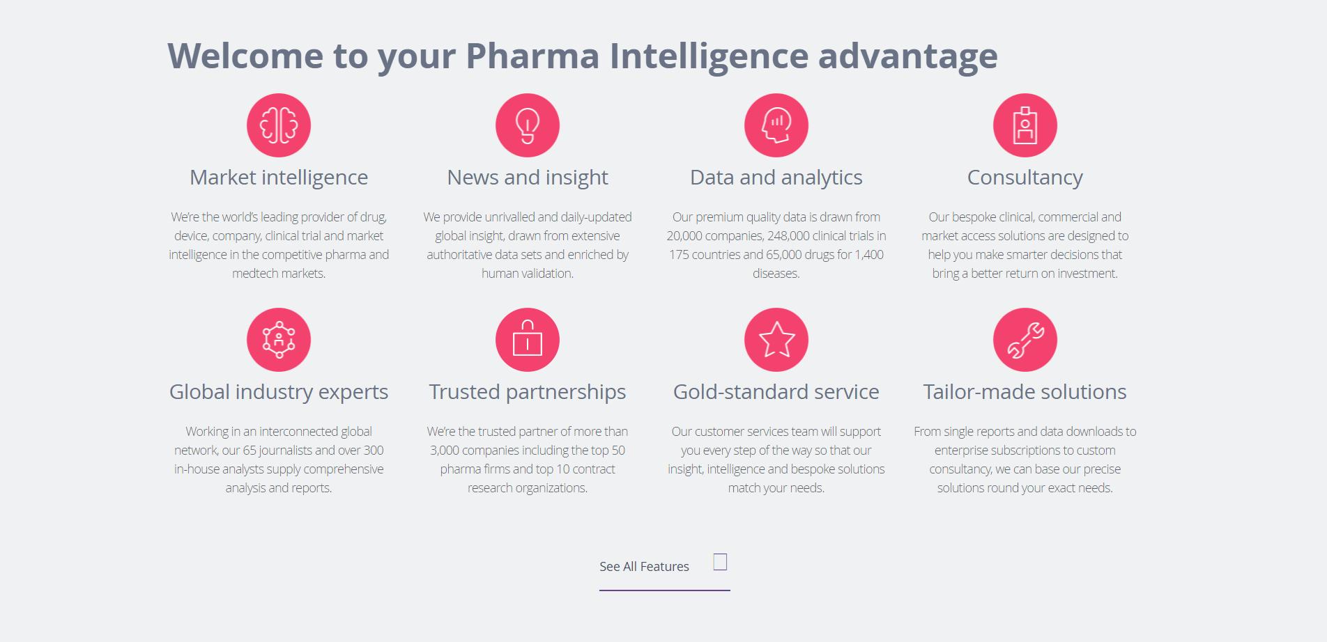 Pharma-Intelligence Market Research Company